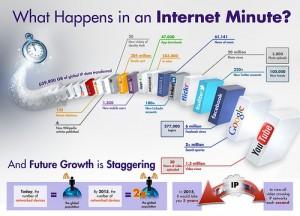 Understanding unlimited bandwidth